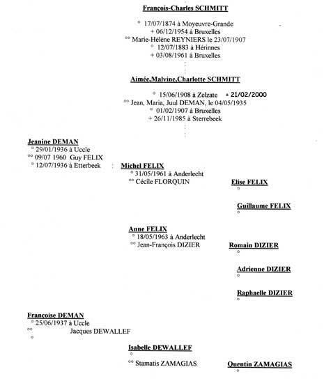 descendants de F.Charles Schmitt