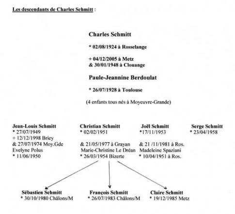 lesdescendants de Charles Schmitt