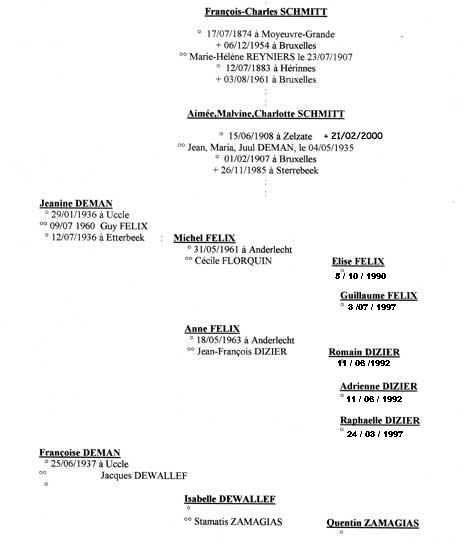les descendants de F. Charles Schmitt