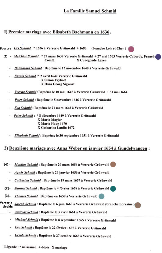 famille-samuel-schmid-arbre-genealogique.jpg